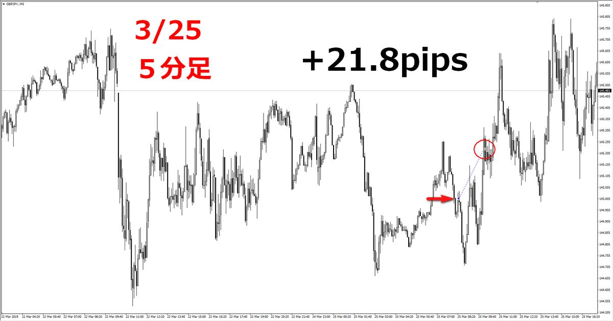 f:id:wakakiyo1188:20190419183452p:plain