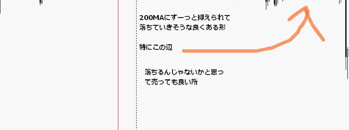 f:id:wakakiyo1188:20190520110645p:plain