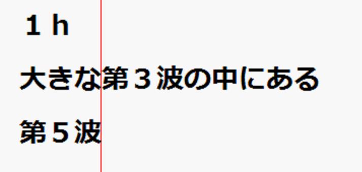 f:id:wakakiyo1188:20190629004137p:plain