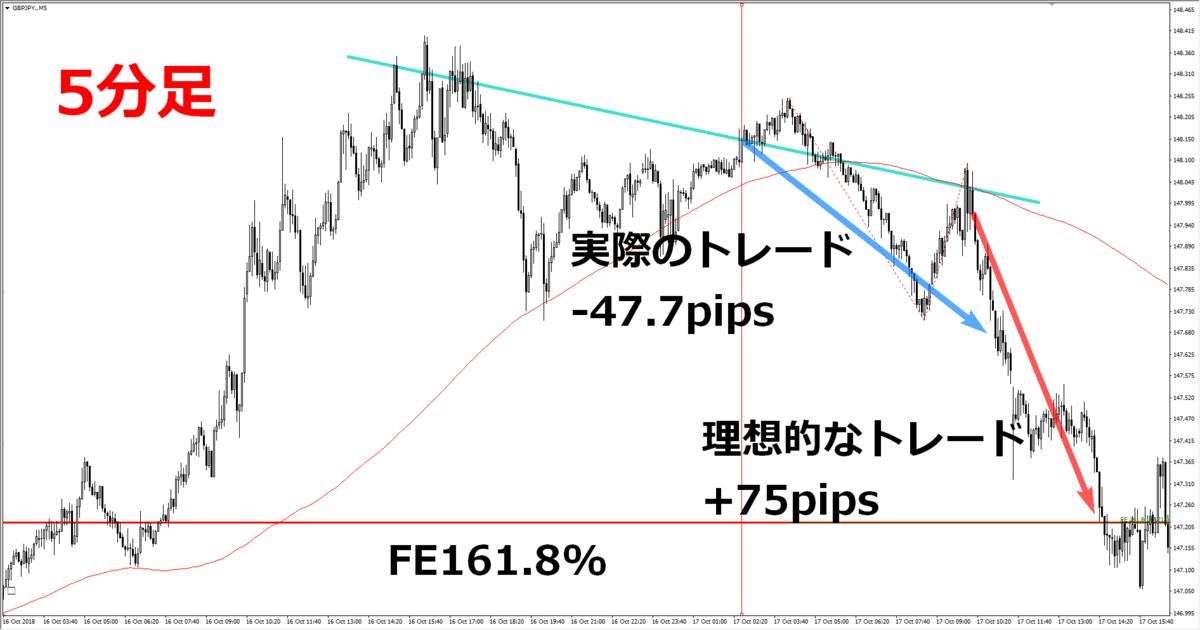f:id:wakakiyo1188:20190727184210p:plain