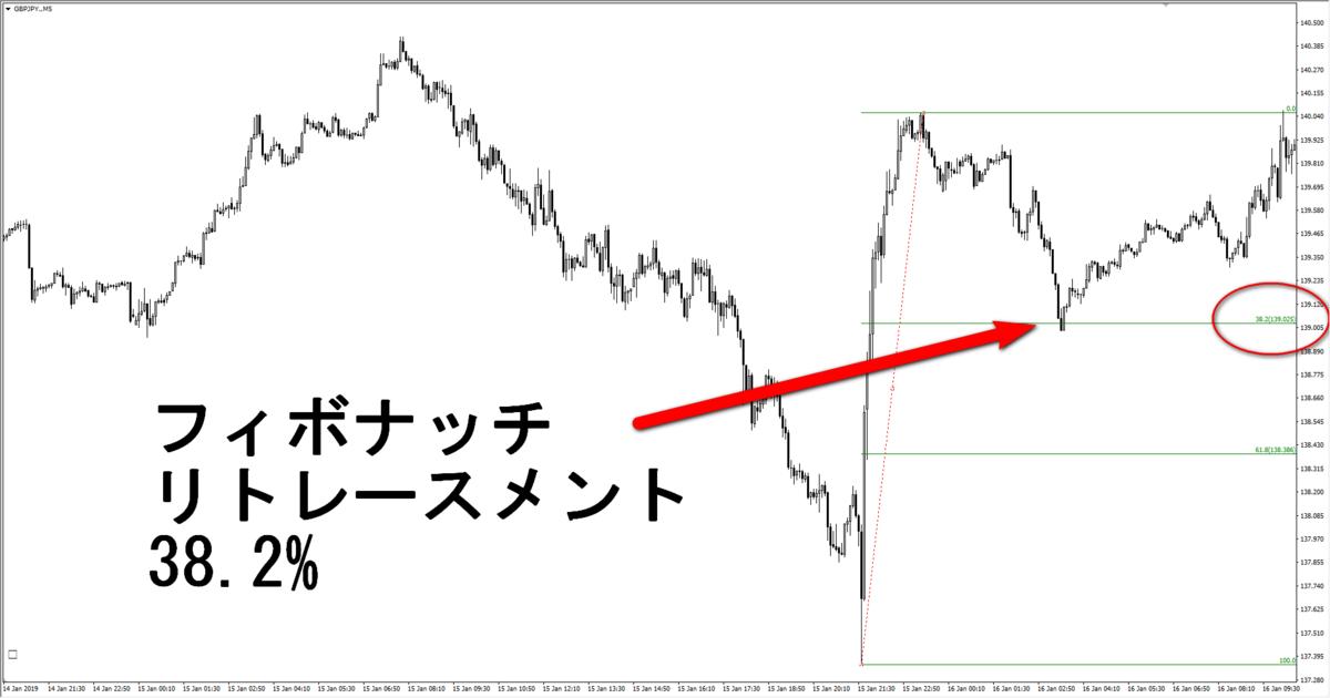 f:id:wakakiyo1188:20190901191214p:plain