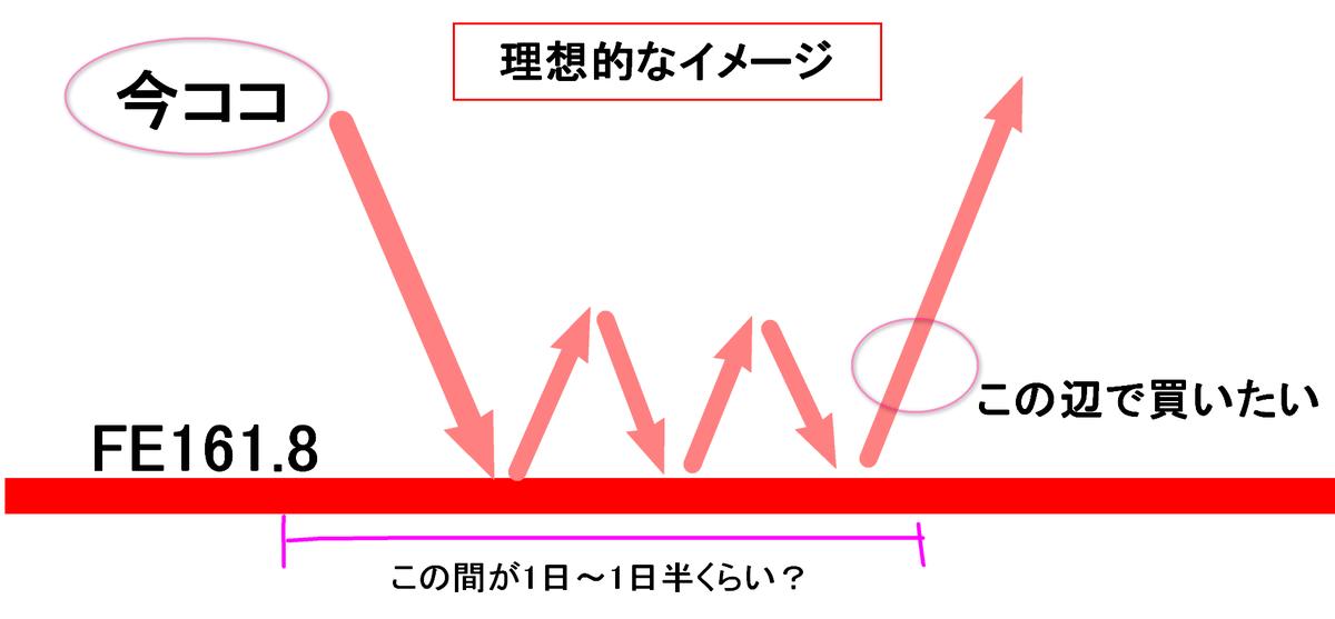 f:id:wakakiyo1188:20191016160453p:plain