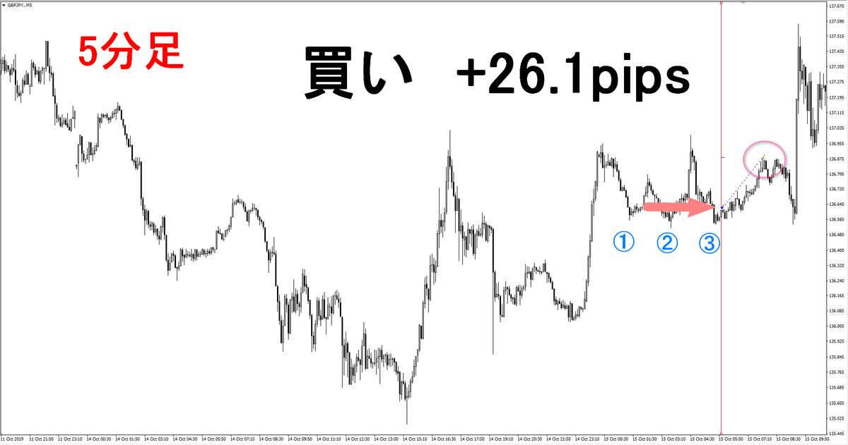 f:id:wakakiyo1188:20191023173633p:plain