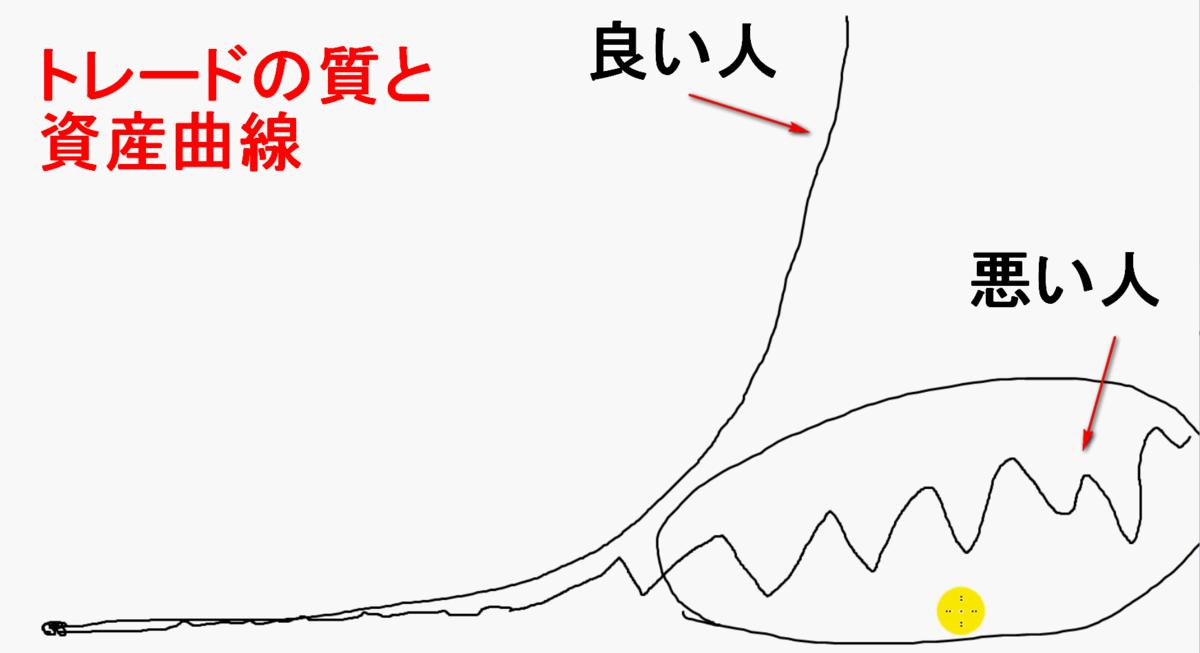 f:id:wakakiyo1188:20191103120049p:plain