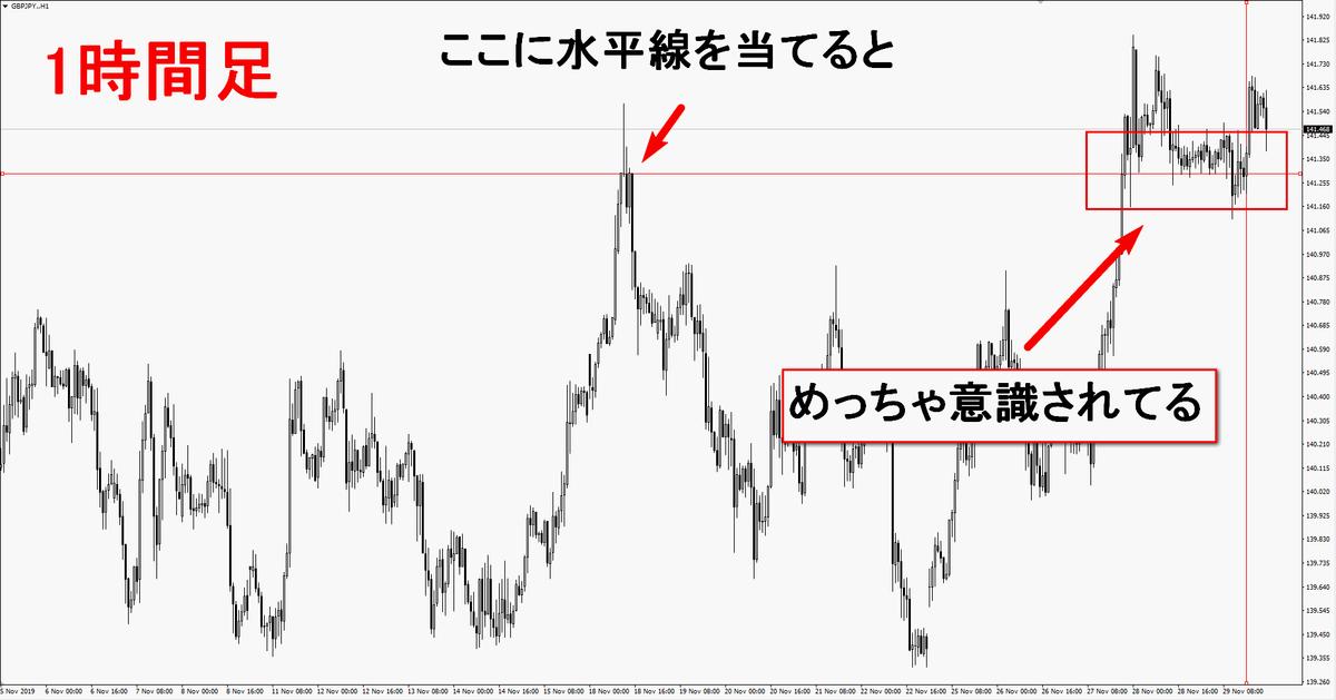 f:id:wakakiyo1188:20191130173644p:plain