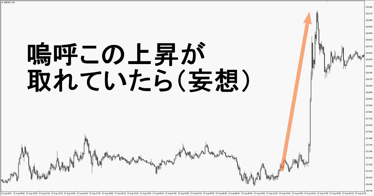f:id:wakakiyo1188:20191209102117p:plain