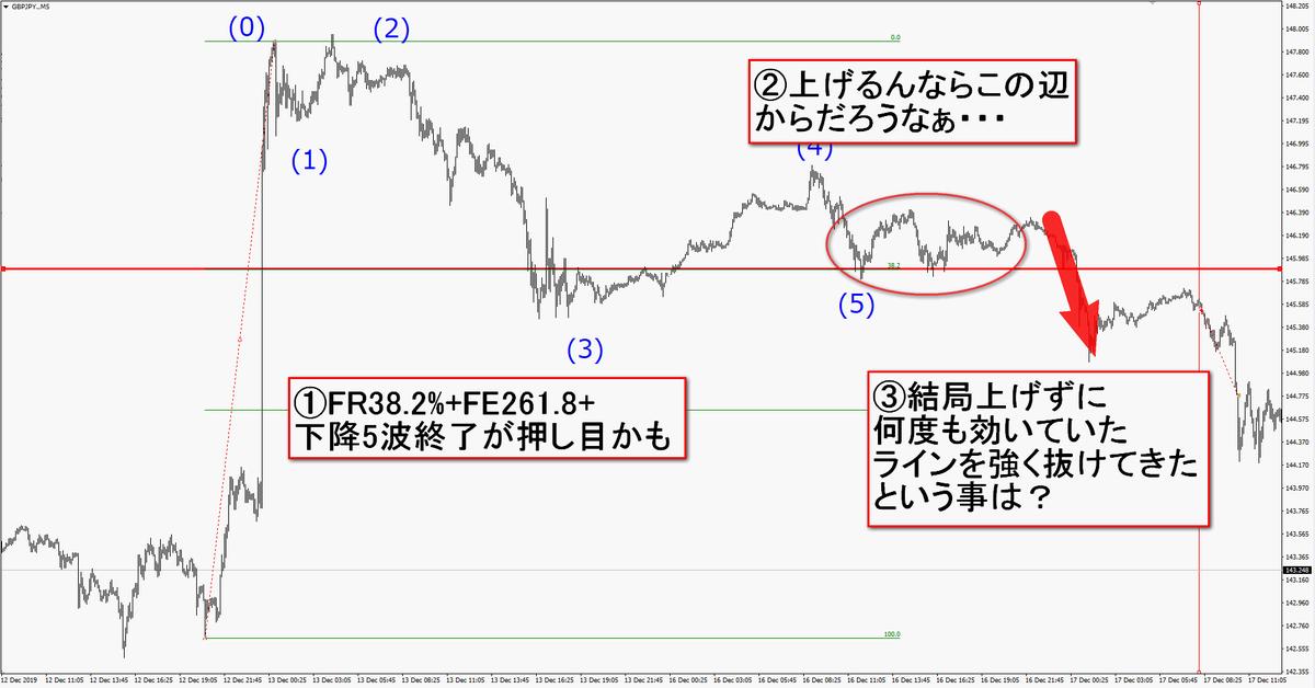 f:id:wakakiyo1188:20200110142650p:plain