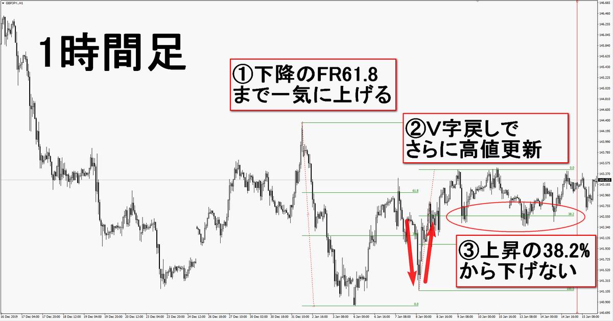 f:id:wakakiyo1188:20200120112837p:plain