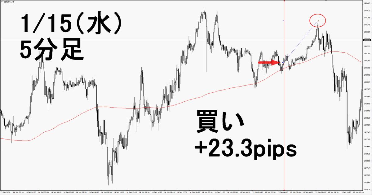 f:id:wakakiyo1188:20200120114148p:plain