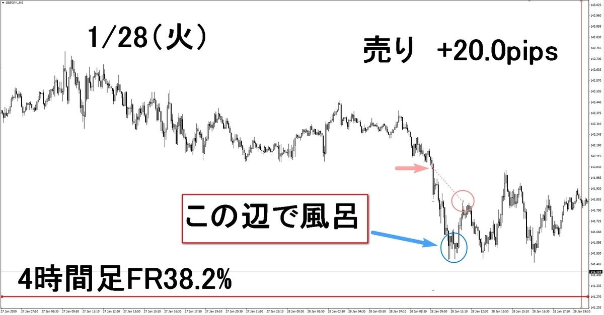 f:id:wakakiyo1188:20200209183523j:plain