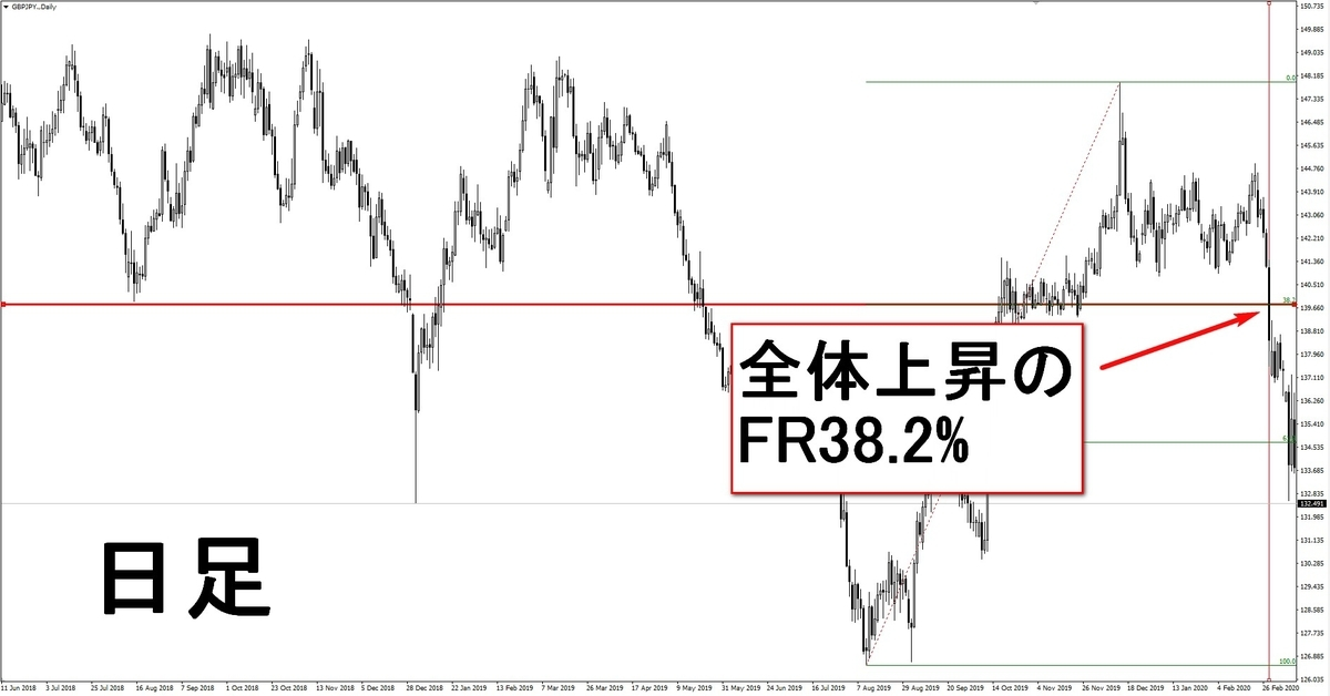 f:id:wakakiyo1188:20200314093047j:plain