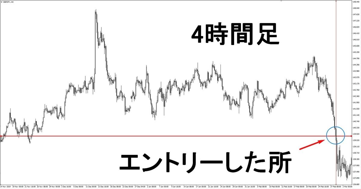 f:id:wakakiyo1188:20200314181132j:plain