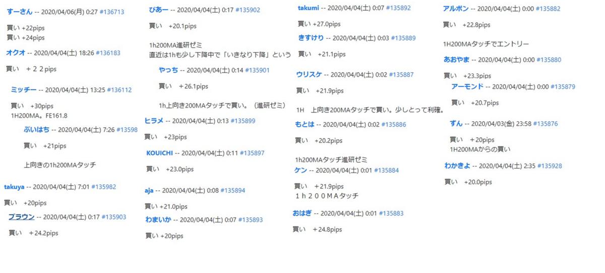 f:id:wakakiyo1188:20200412182359p:plain
