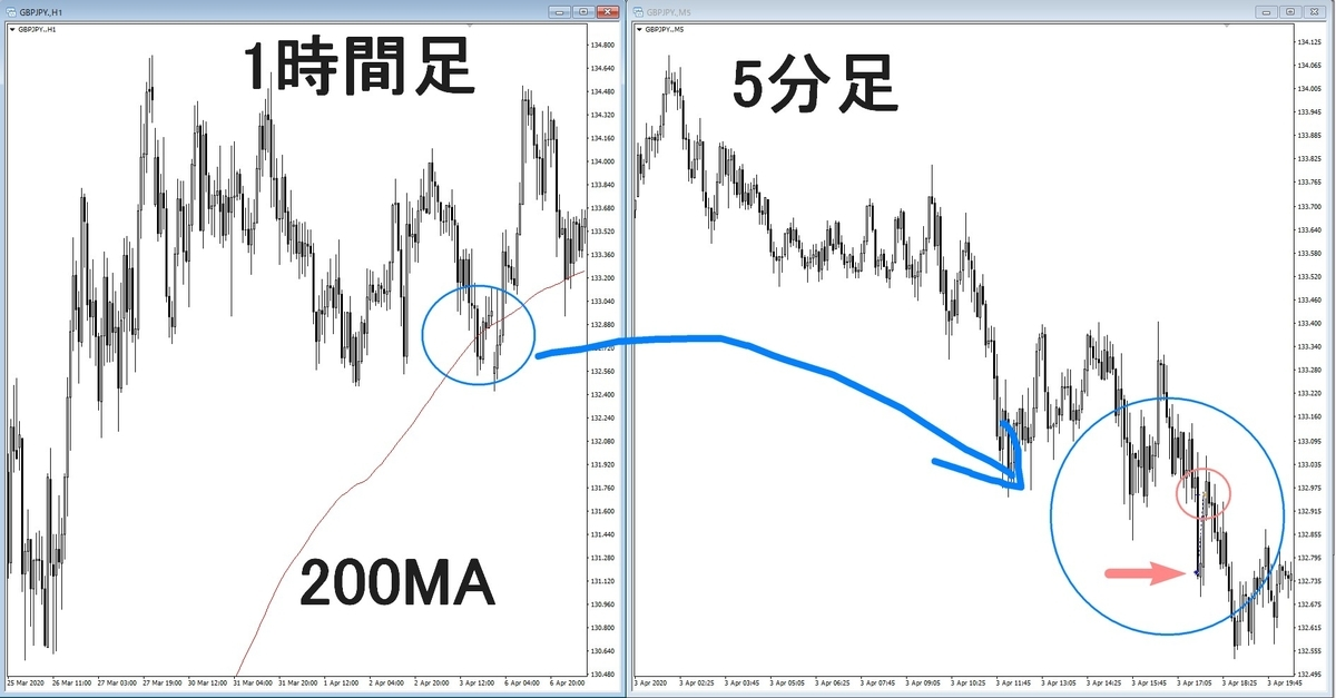 f:id:wakakiyo1188:20200412183023j:plain
