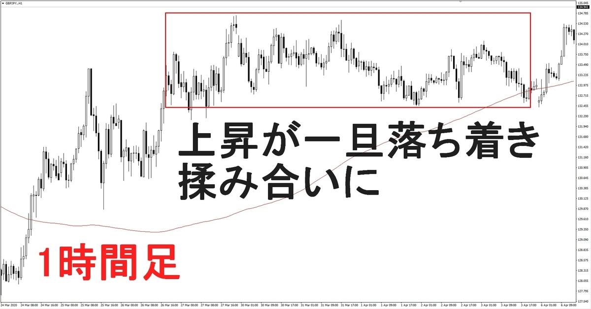 f:id:wakakiyo1188:20200412192115j:plain