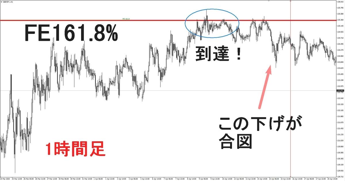 f:id:wakakiyo1188:20200423185546j:plain