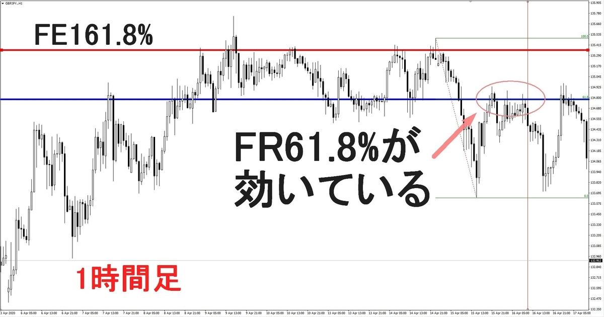 f:id:wakakiyo1188:20200423191049j:plain