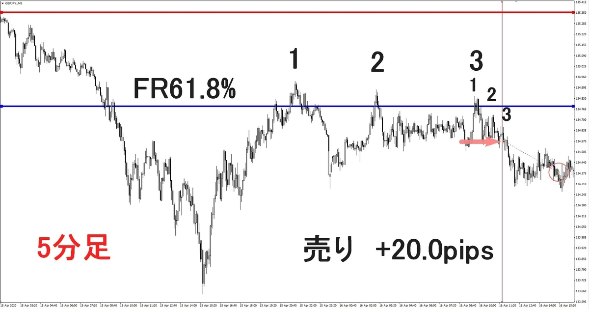 f:id:wakakiyo1188:20200423195200j:plain