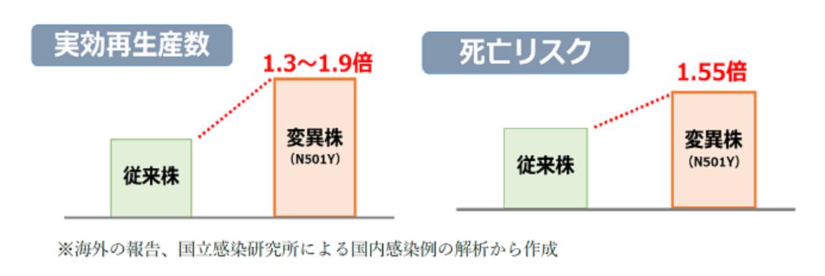 f:id:wakakusa-records:20210424010006p:plain