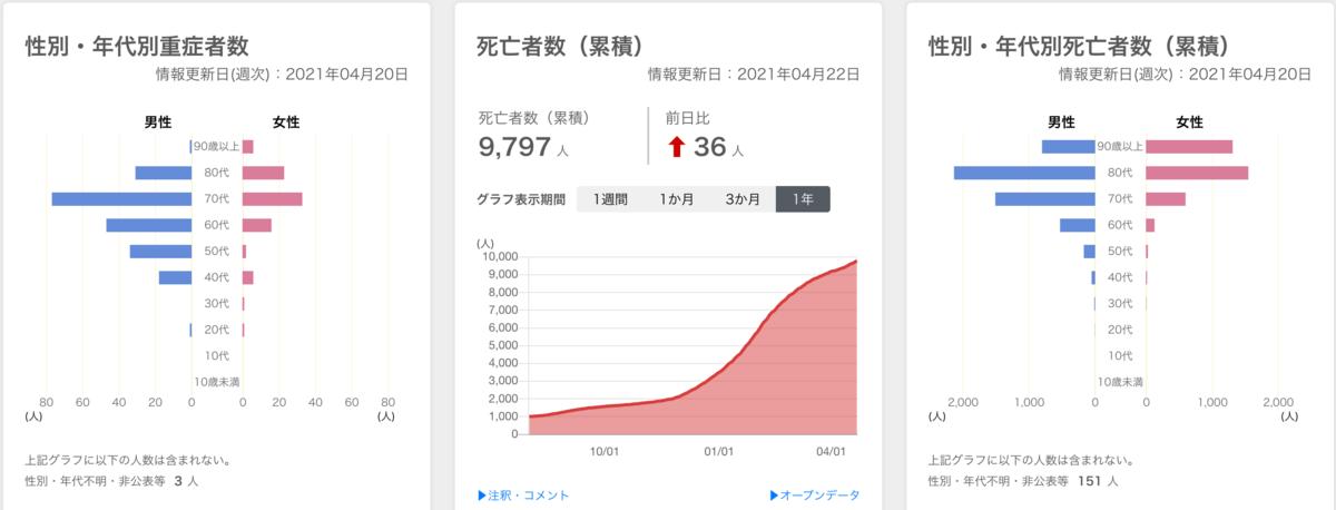 f:id:wakakusa-records:20210424010846p:plain