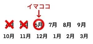 f:id:wakameobasan:20200618171322j:plain