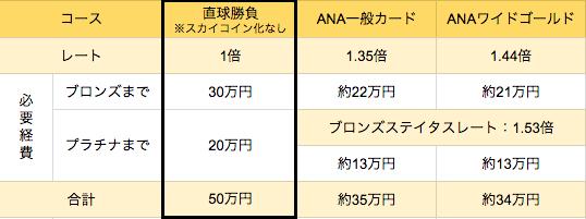 f:id:wakana777:20170421004803p:plain
