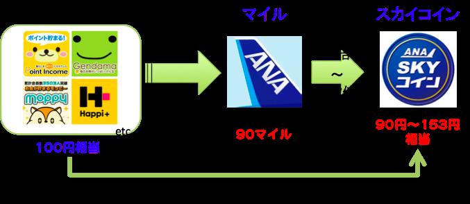 f:id:wakana777:20170706220835p:plain