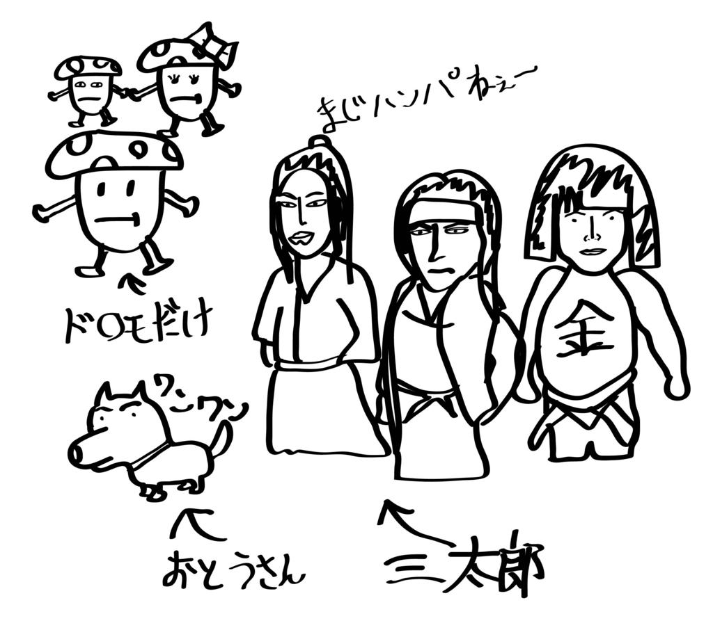 f:id:wakanikki:20170113180423j:plain