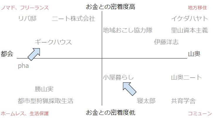 f:id:wakaoyaji:20180610215340p:plain