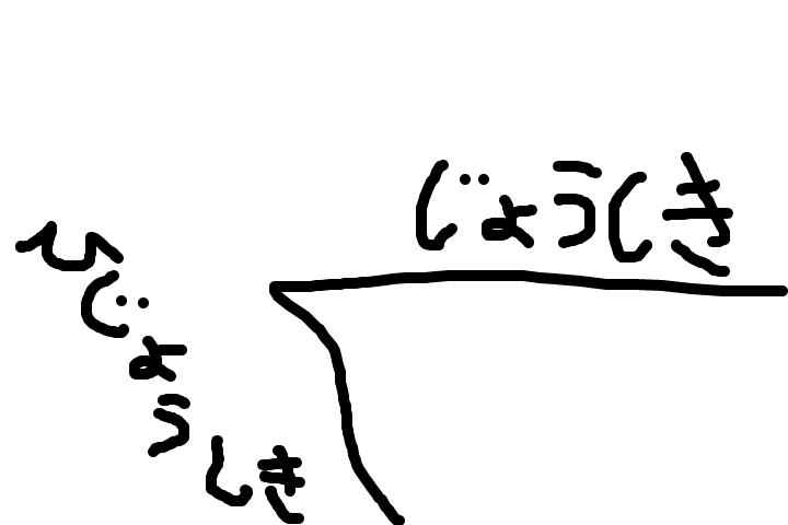 f:id:wakaoyaji:20190510135658p:plain