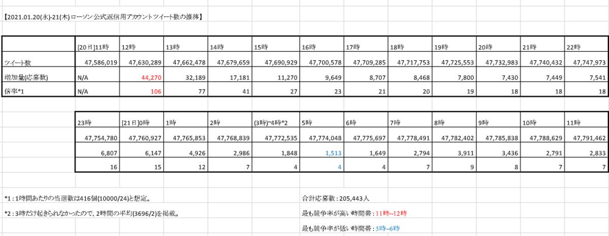 f:id:wakare_re:20210121124832p:plain