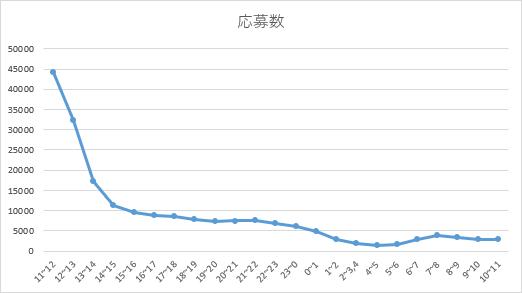 f:id:wakare_re:20210121210049p:plain