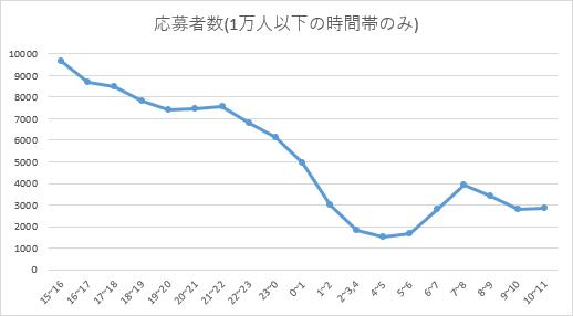 f:id:wakare_re:20210121210259p:plain