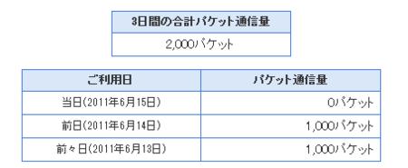 f:id:wakatono:20110615021003p:image