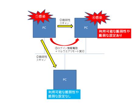 f:id:wakatono:20160402115017p:image