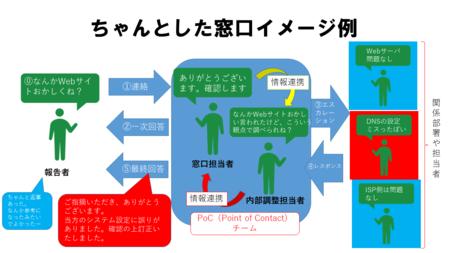 f:id:wakatono:20160714004929p:image