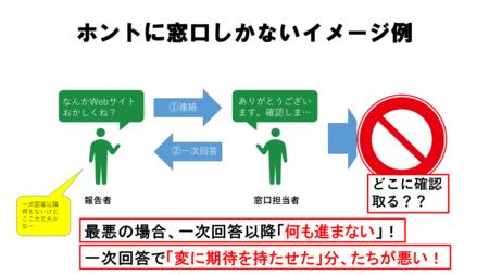 f:id:wakatono:20160714004931p:image