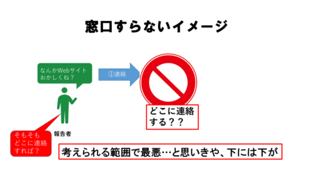 f:id:wakatono:20160714004933p:image
