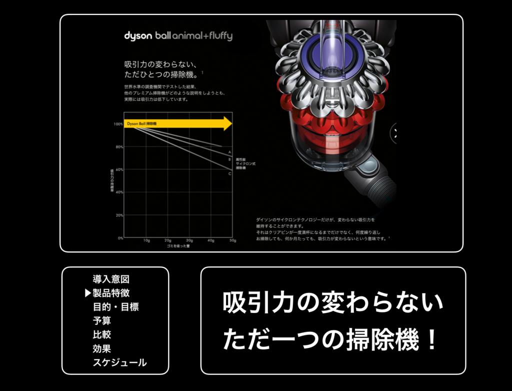 f:id:wakawakamomomomo:20170618003932p:plain