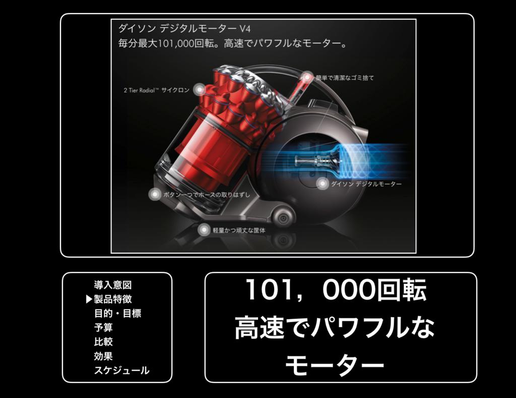 f:id:wakawakamomomomo:20170618005910p:plain