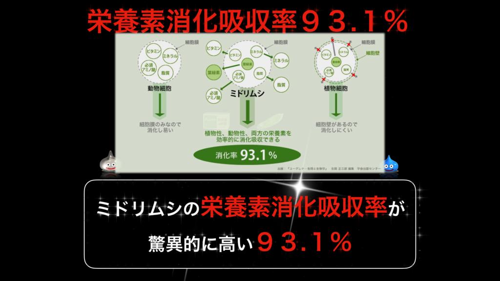 f:id:wakawakamomomomo:20170622120355p:plain