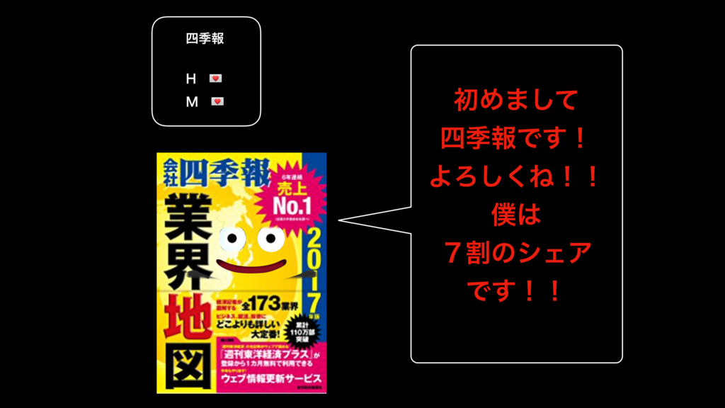 f:id:wakawakamomomomo:20170702002230p:plain