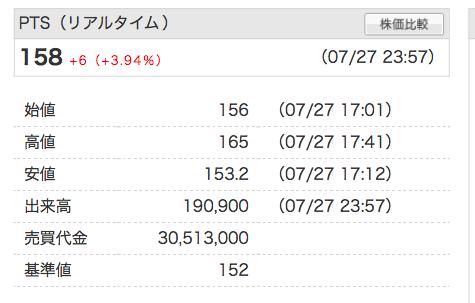 f:id:wakawakamomomomo:20170728005859p:plain