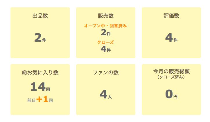 f:id:wakawakamomomomo:20170821221940p:plain