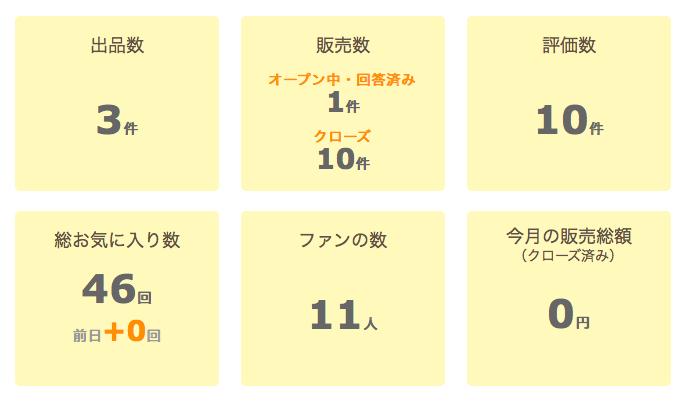 f:id:wakawakamomomomo:20171121215959p:plain