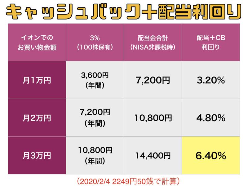 f:id:wakawakke:20200204185155j:plain