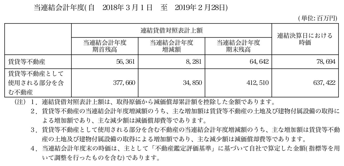 f:id:wakawakke:20200205211136j:plain