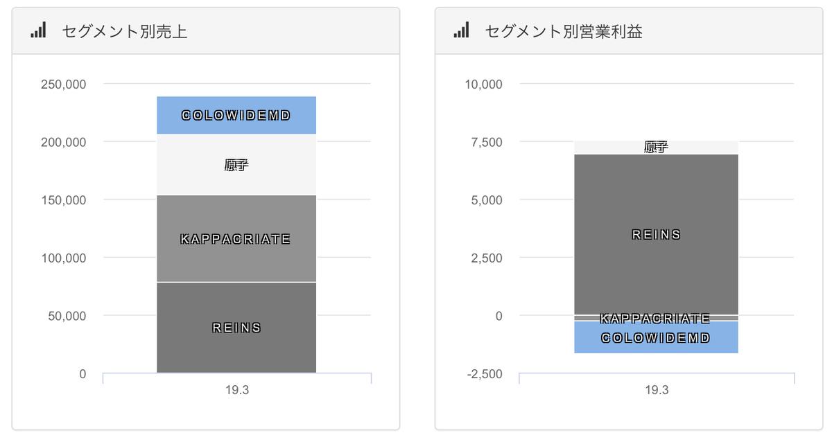 f:id:wakawakke:20200210180532j:plain