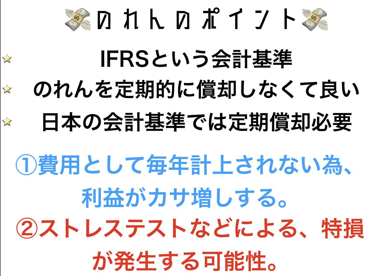 f:id:wakawakke:20200210180902j:plain
