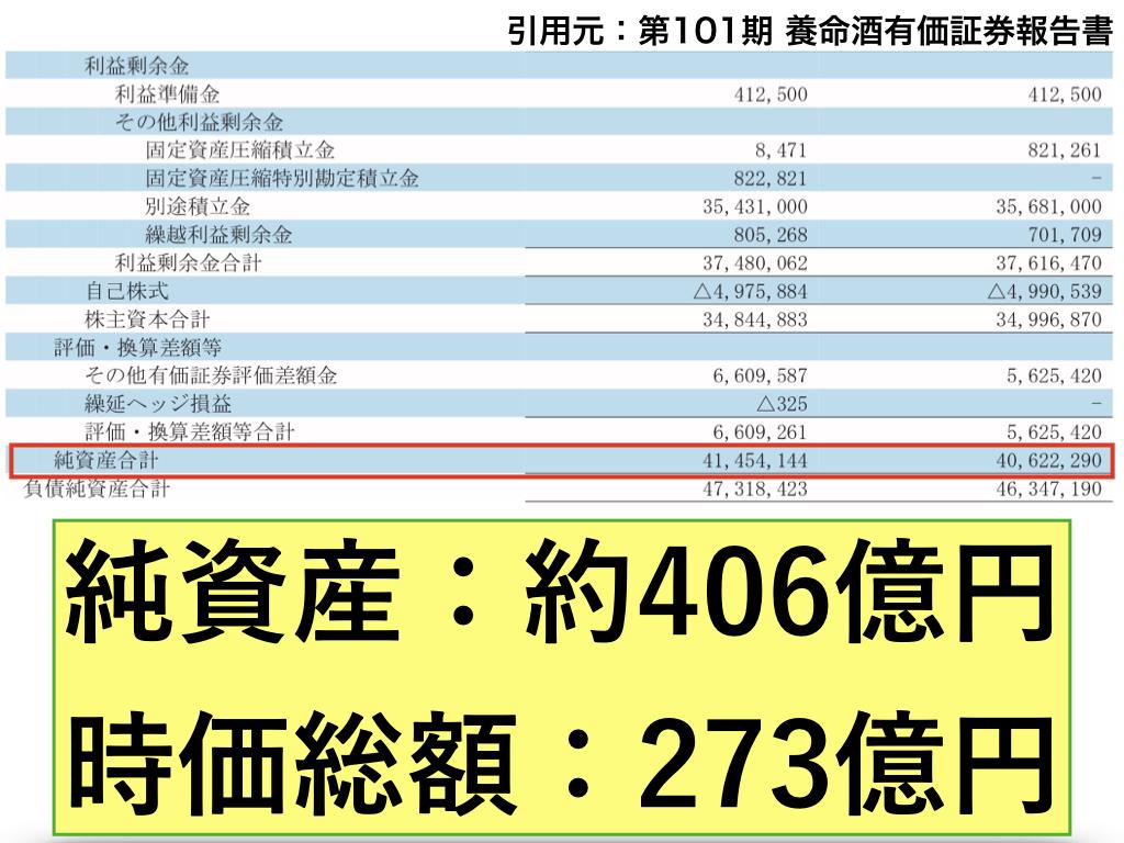 f:id:wakawakke:20200211182316j:plain